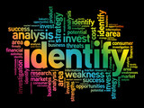 Identify word cloud collage, business concept background
