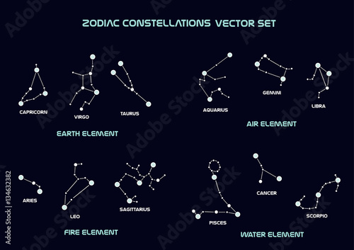 Information graphic zodiac constellations line set. Vector illustration. © Vadim Maslov
