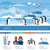 Travel to Antarctica infographics