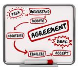 Negotiate Settlement Deal Agreement Diagram 3d Illustration