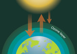 Infographics design with environment in nature global warming Il