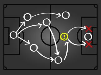 Fußball oder Handball Taktik