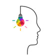 Creative thinking concept with colorful bulb hanging and human head silhouette