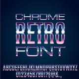 Retro Future Font
