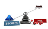 Risk Management. Choice of Security