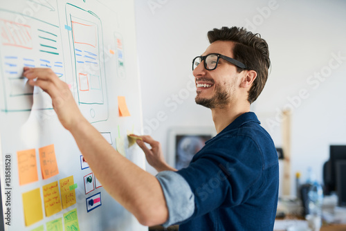 Happy designer doing usability tests on whiteboard Poster