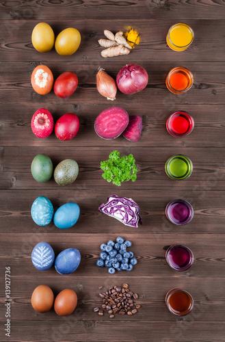 Naturalne jaja o naturalnym kolorze ze składników kurkumy, cebuli, buraków, pietruszki, czerwonej kapusty, jagód, kawy