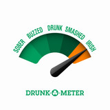 Drunk-o-meter, 17 March Saint Patricks Day celebration concept