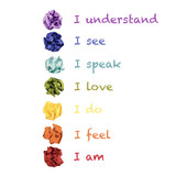 Colored chakras symbols with meanings - 140013900