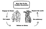 Political cartoon about how not to engage in conflict resolution.  - 140136159