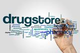 Drugstore word cloud