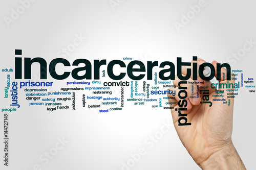Incarceration word cloud concept Poster