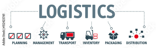 Fototapeta Banner logistics concept english keywords