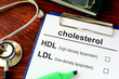 Medical form with words cholesterol HDL LDL.
