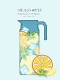 Infused water. Recipe for immune booster and Aids Digestion: lemon, orange, mint, water. Paper application.Vector