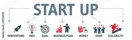 Banner start up concept english keywords © Trueffelpix