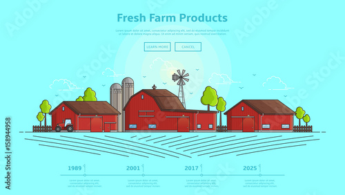 Concept of web banner with farm. Color vector illustration in linear style with farm landscape. Timeline infographic of farming. Background with line elements.