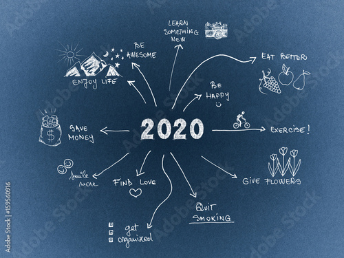 2020 New Year Resolution, goals written on blue cardboard with hand drawn sketch Poster
