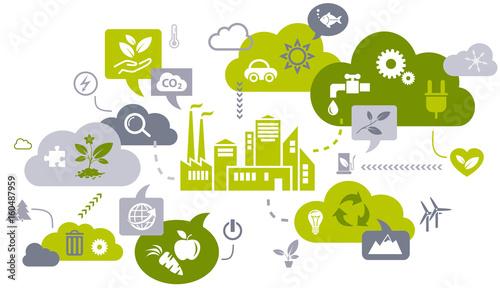 environmental challenges design