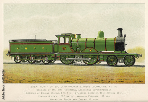 Poster Gt N of Scotland Loco. Date: 1901