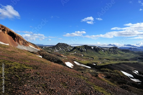 The Landmannalaugar - Thorsmork route is called