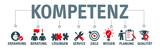 Banner Kompetenz Konzept mit Piktogrammen