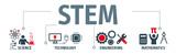 Banner STEM concept - 162704770