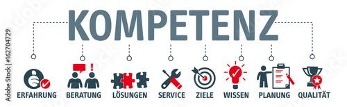 Banner Kompetenz Konzept mit Piktogrammen - 162704729
