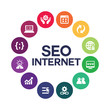 Search engine optimization concept for web.