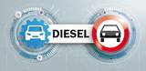 Keine Dieselmotorenentwicklung mehr