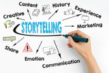 Storytelling Concept. Chart with keywords and icons. - 168696725