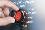 SCM Supply Chain Management, Scor Model - 168895997