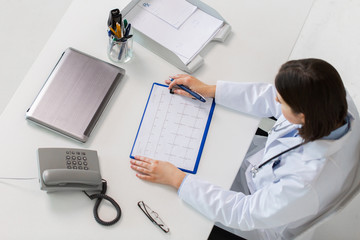 doctor with cardiogram sitting at table