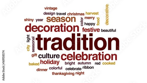 Tradition animated word cloud, text design animation.
