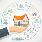 Businessman holding a house. Real Estate business Infographic with icons. Vector flat style concept design illustration. - 170556704