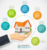 Businessman holding a house. Real Estate business Infographic with icons. Vector flat style concept design illustration. - 170556706