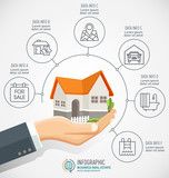 Businessman holding a house. Real Estate business Infographic with icons. Vector flat style concept design illustration. - 170556720