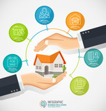 The concept of safe houses, Two hands protecting the house. Real Estate business infographic with icons. Vector flat style concept design illustration. - 170556729