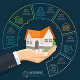Businessman holding a house. Real Estate business Infographic with icons. Vector flat style concept design illustration. - 170556746