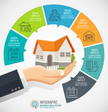 Businessman holding a house. Real Estate business Infographic with icons. Vector flat style concept design illustration. - 170556769