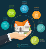 Businessman holding a house. Real Estate business Infographic with icons. Vector flat style concept design illustration. - 170556776
