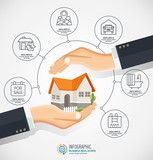 The concept of safe houses, Two hands protecting the house. Real Estate business infographic with icons. Vector flat style concept design illustration. - 170556790