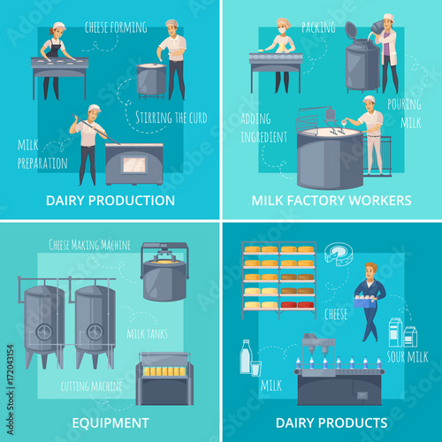 Dairy Production Catroon Design Concept