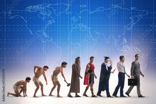 Progression of man mankind from ancient to modern Poster