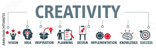 Fototapeta Banner creativity concept vector illustration
