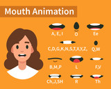 mouth animation - 174202739
