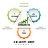 Gear Success Factors - 174536799