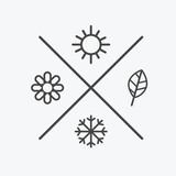Fototapety Vector set four seasons icons. the seasons winter spring summer autumn. Flat style, simple lines elements. Weather forecast. sun, flower, snowflake, leaf symbols