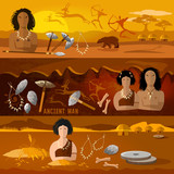 Cave man and cave woman banner. Stone age, neanderthal family in a cave, prehistoric tool. Neolithic, paleolith, mesolith, beginning of a civilization. Caveman art - 175804365