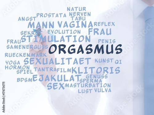 Orgasmus Poster